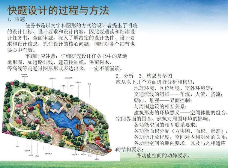 景观园林快题设计(PPT+257页)