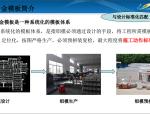碧桂园铝模施工综合篇(含培训课件、技术交底、施工标准做法)