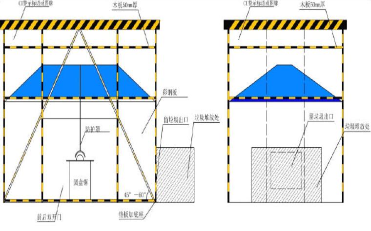 公路工程项目施工现场安全防护标志标识标准化图册166页_11