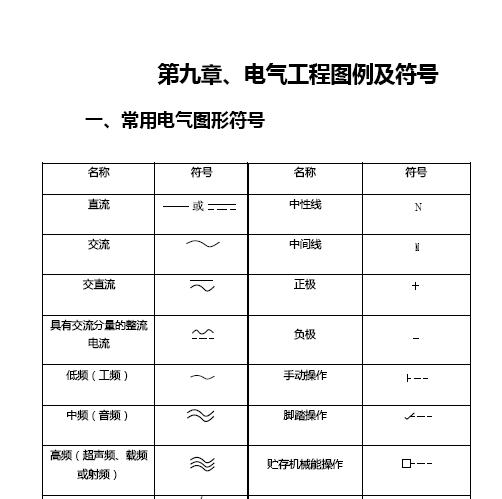 图例与符号 下册