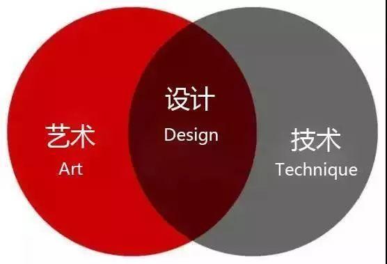 你知道室内设计是一个什么样的专业吗?胆小慎入!!