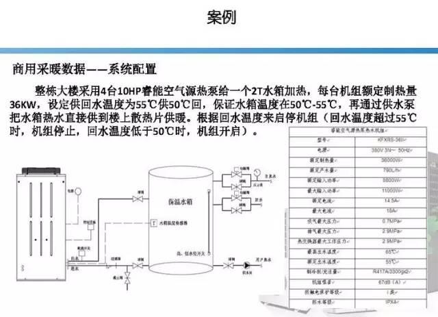 72页|空气源热泵地热系统组成及应用_62