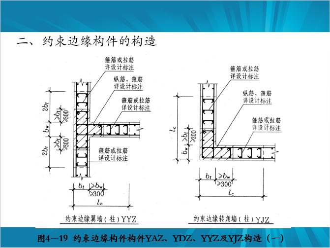 剪力墙识图、配筋设计常见问题及其做法_18