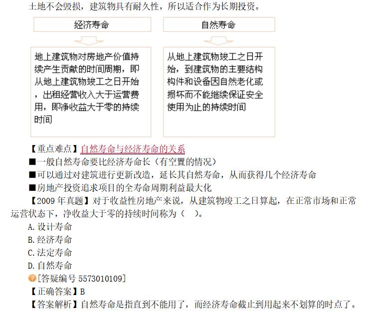 房地产经营与管理讲义(共286页)_4