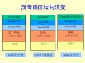 [江苏]高速公路沥青路面关键技术(PPT,74页)