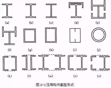 构件的截面形式、连接方式及制作_6