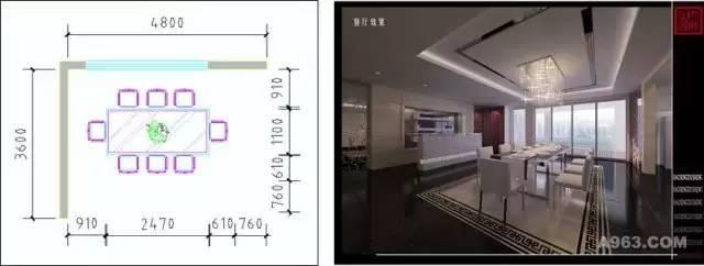 最全户型房间尺寸分析,设计师必备!_3