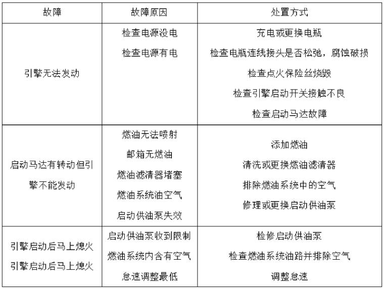 [北京]市政工程公司大型机械操作规程
