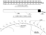 隧道轴向不耦合切缝聚能光面爆破技术应用