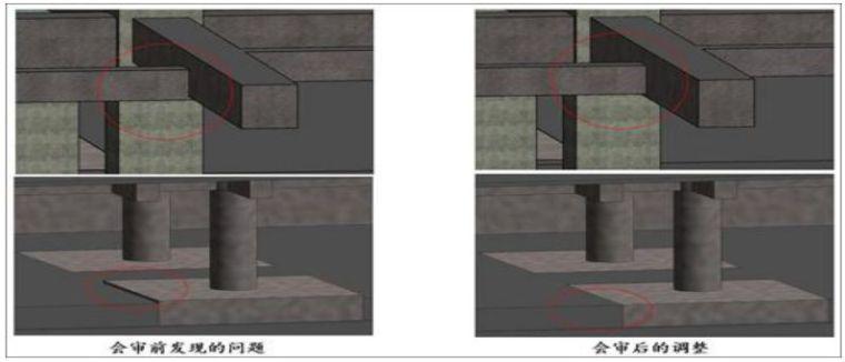北京地铁16号线的BIM应用介绍_8