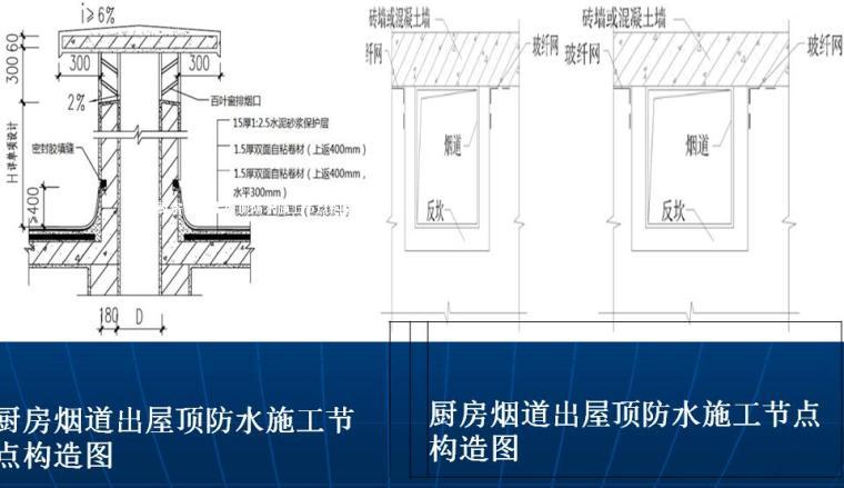 建筑工程防渗漏防空鼓常见质量通病策划培训PPT(53页)