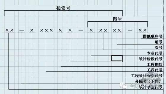 电气制图与识图必备的十大基础知识