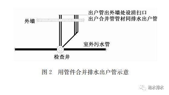 给水排水|实战经验:住宅小区室外管线综合设计案例_6