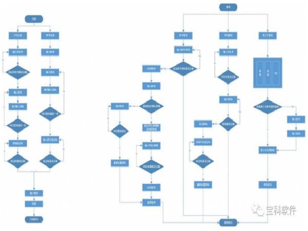 桥梁桩基施工全流程解析