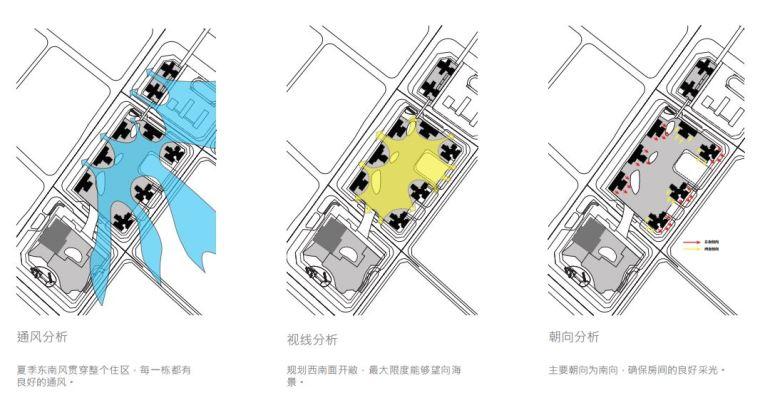 [深圳]西乡超高层商业综合体建筑设计方案文本_16