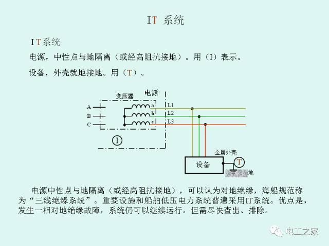 低压配电系统的供电电制和剩余电流动作保护_18
