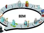 第四期全国BIM技能等级考试试题