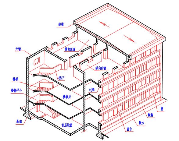 钢筋混凝土构件图与钢结构图识图(PPT,115页)_5