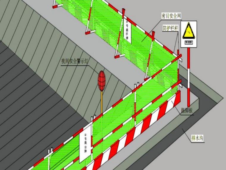 国道改扩建工程风险源辨识及常见防护措施