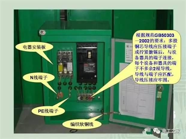 施工临时用配电箱标准做法系列全集_32