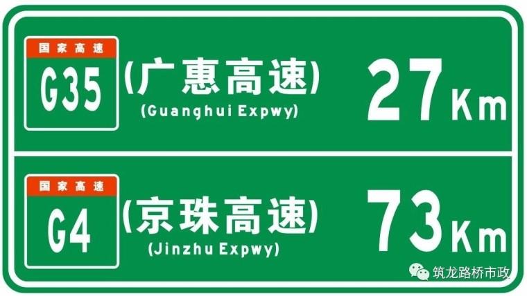 中国高速公路编号一目了然,还不快收藏!