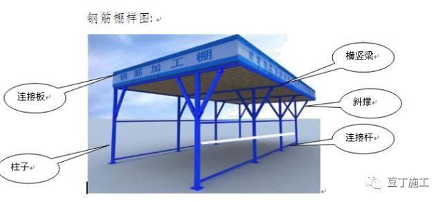 标准化钢筋加工棚这样搭,有详图、有材料表_7