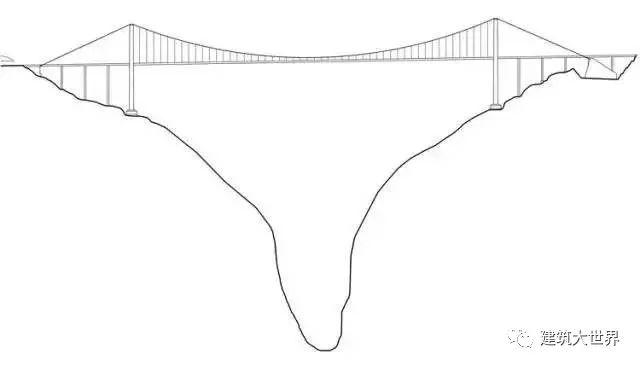用火箭架桥!云南200层楼高的世界第一高桥!震惊世界!_30