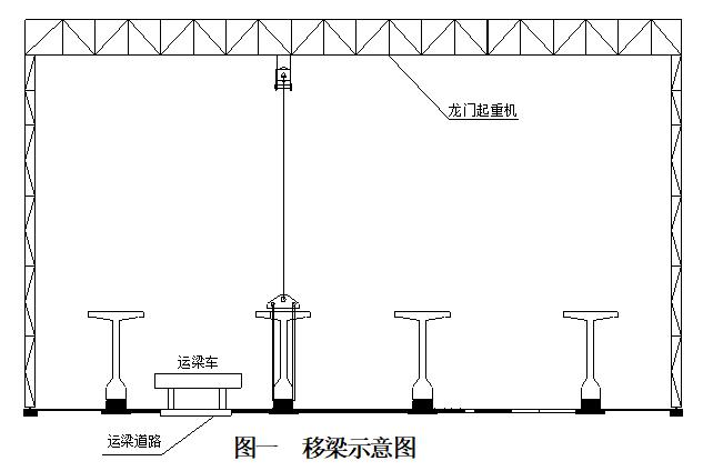 高速公路工程T梁架设专项施工方案-移梁示意图