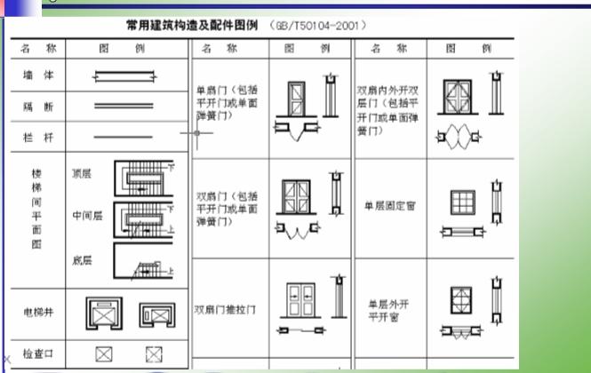 北方某大学建筑识图讲义讲稿(含建筑、结构、水电施工图识读)_7