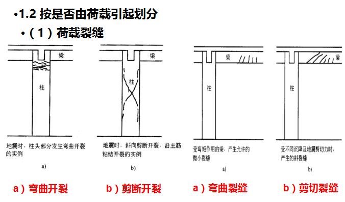 [碧桂园]大体积混凝土施工质量控制分析(共63页)