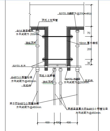高大模板工程专项施工方案Word版(共51页)_1