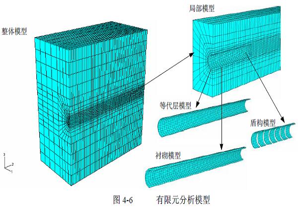 第4章隧道盾构施工方法及其应用(PDF版)