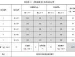 沥青路面渗水系数试验计算(含表格)