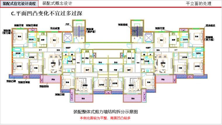 装配式建筑设计与研究(200页ppt)_15