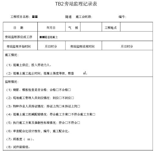 [郑州]铁路工程监理标准化管理体系(234页)_5