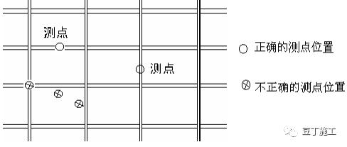 钢筋扫描仪和楼板测厚仪使用教程图文解说_6