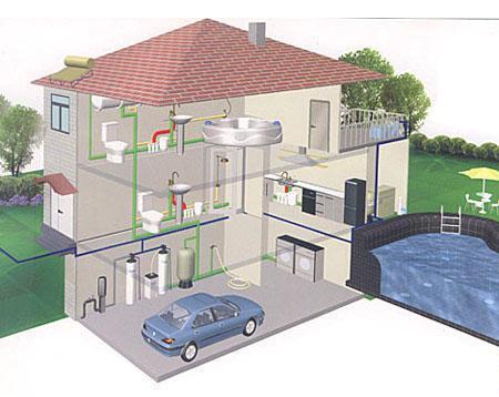 uasb调试资料下载-给排水工程案例之家用中央水处理系统安装调试验收规范