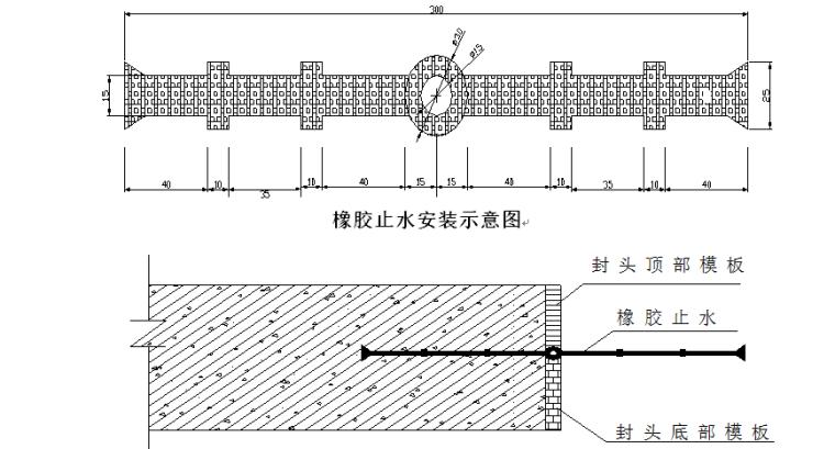 江河口大闸枢纽工程施工组织设计
