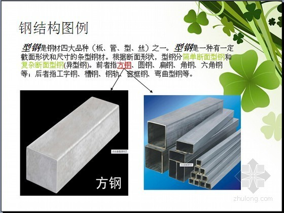 桩基础及钢结构工程量计算与定额计价图文精讲(85页)