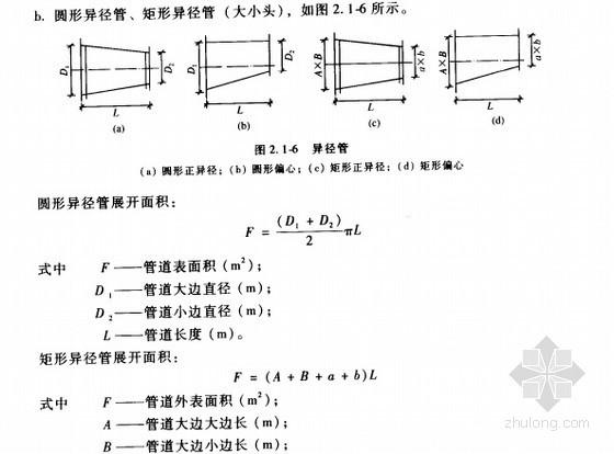 [新手入门]通风空调工程清单工程量计算及计价实操讲义(附图实例精讲190页)