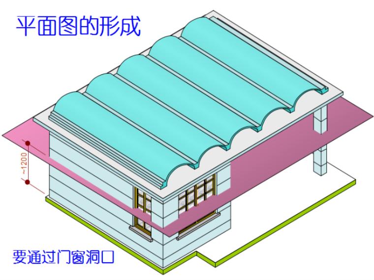 建筑施工图制图标准规范
