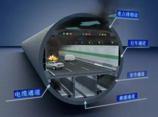 """小鹏部长强调的""""提升公路隧道安全性能"""",具体该怎么做?"""