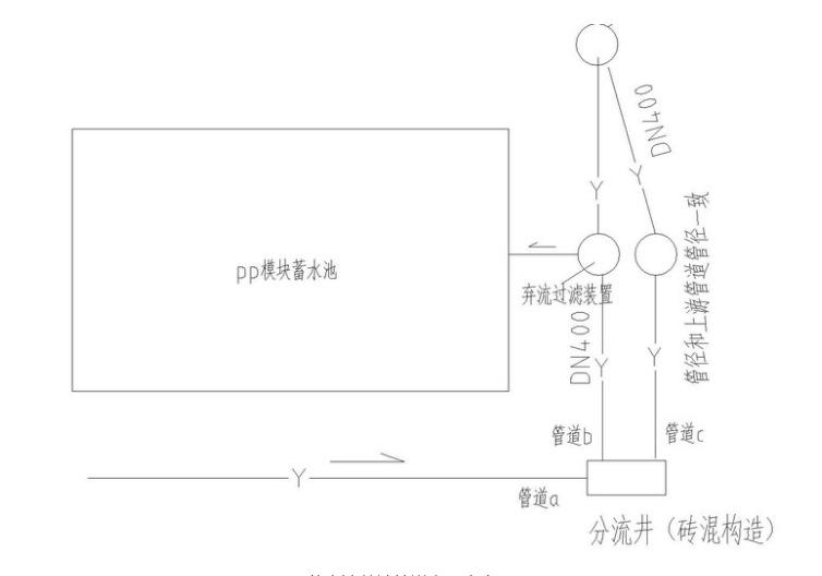 雨水回收利用PP收集池详细施工图