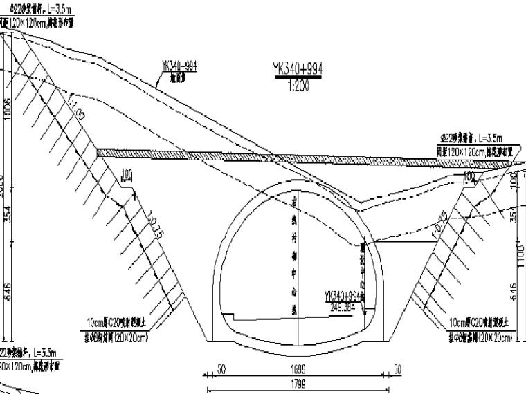 小净距隧道进洞施工方案_1