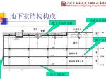 RBS-地下室楼盖结构经济性比较(PDF,47页)