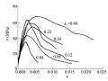 设计要求及荷载效应组合(PPT,81页)