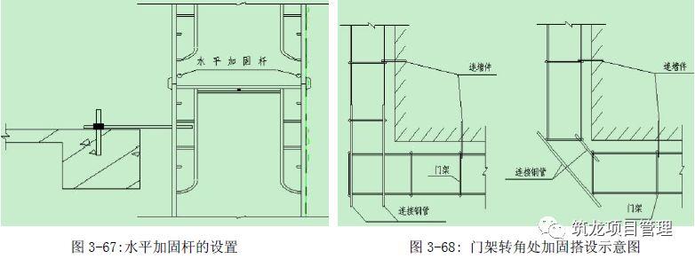 外脚手架及卸料平台安全标准化做法!_57