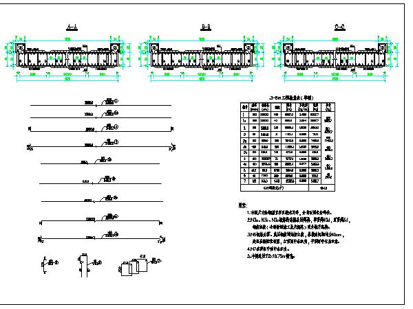 现浇钢筋混凝土连续板桥涵通用图(111张)