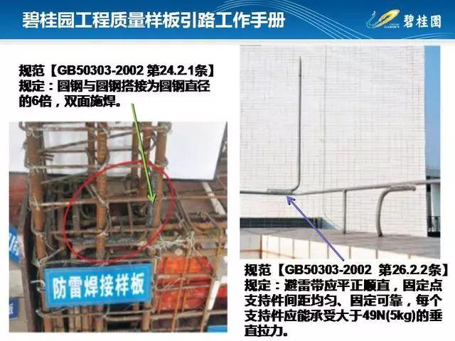 碧桂园工程质量样板引路工作手册,附件可下载!_120