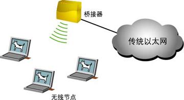 无线网络设备知识汇总(科普贴)